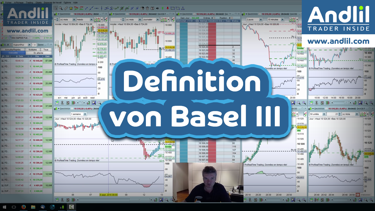 Definition von Basel III
