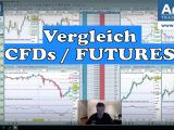 Vergleich CFDs FUTURES 160x120