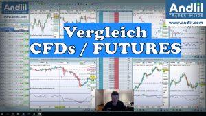 Vergleich CFDs FUTURES 300x169