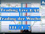 Dow Jones 30, meine Trading-Woche mit ProRealTime 2/52